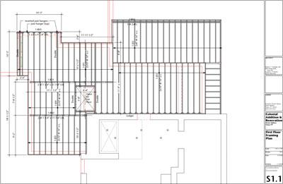 Architectural Process Construction Documents